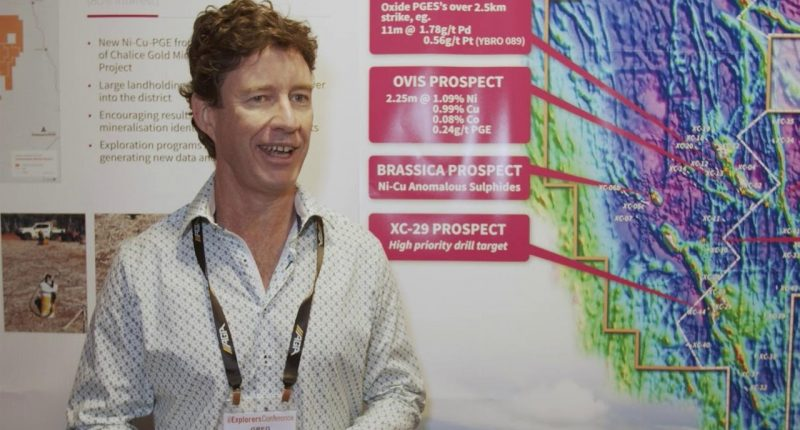 Caspin Resources (ASX:CPN) - CEO, Greg Miles